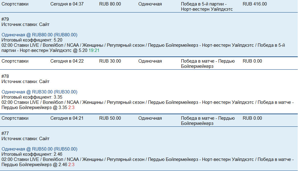Отзывы hockey bet field